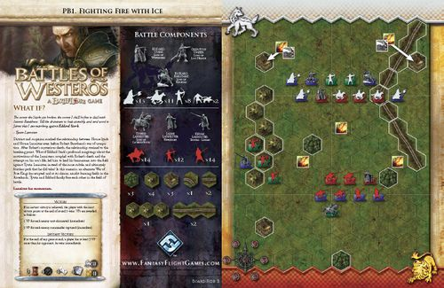 Battles of Westeros: An Immensely Deep Strategy Experience