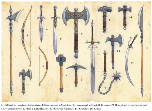 A question about swords | RPG | BoardGameGeek
