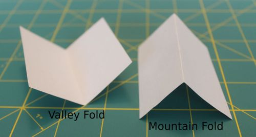 How To Fold Origami Rectangular Boxes With Lids For Game Box