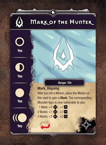Grimzim's Hunter Cards   Myth   BoardGameGeek