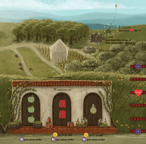 Board Game: Viticulture: Arboriculture Expansion