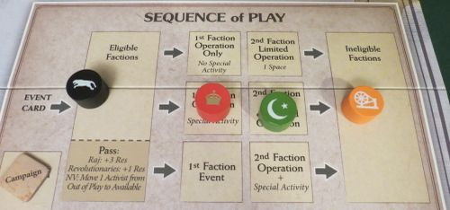 Satyagraha: The Board Game (a Space-Biff! review) | Gandhi