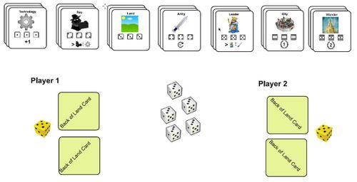 Board Game: Civ Dice