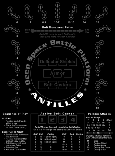 Board Game: Battle Platform Antilles
