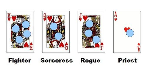 Board Game: Battles Fantasia