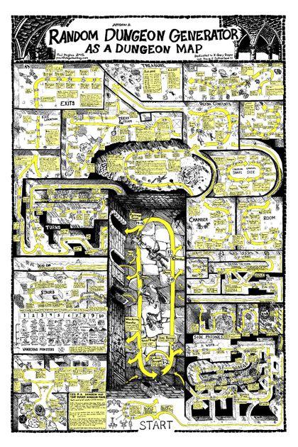 Random Generator as a Dungeon Map Poster | RPG Item | RPGGeek