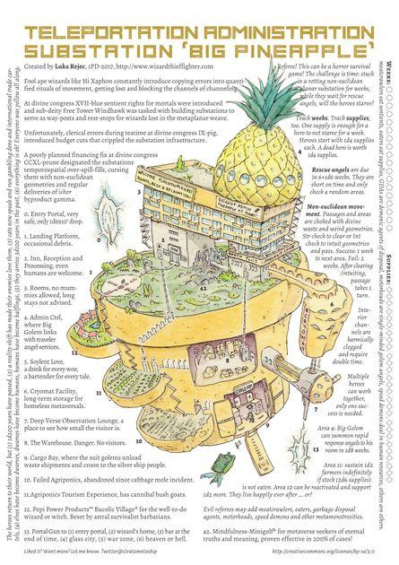 Teleportation Administration Substation 'Big Pineapple