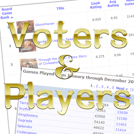 Voters & Players | All for your games ❤✩♛ | BoardGameGeek
