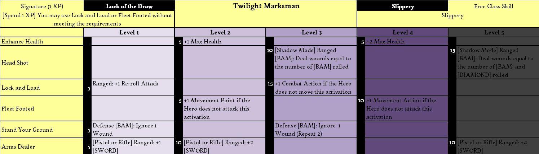 Custom Classes - Druid, Monk, and Marksman | Massive Darkness