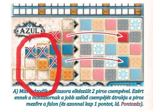 Félrefordítások magyar kiadású társasjátékokban  40860f0ff6
