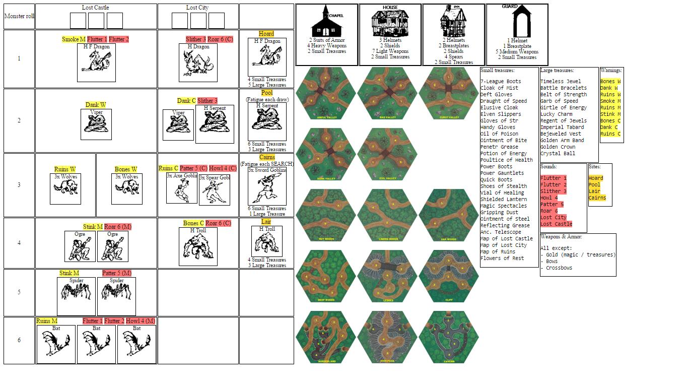 Magic Realm Starter Kits #1, #2, #3, #4, #A and #B (beta