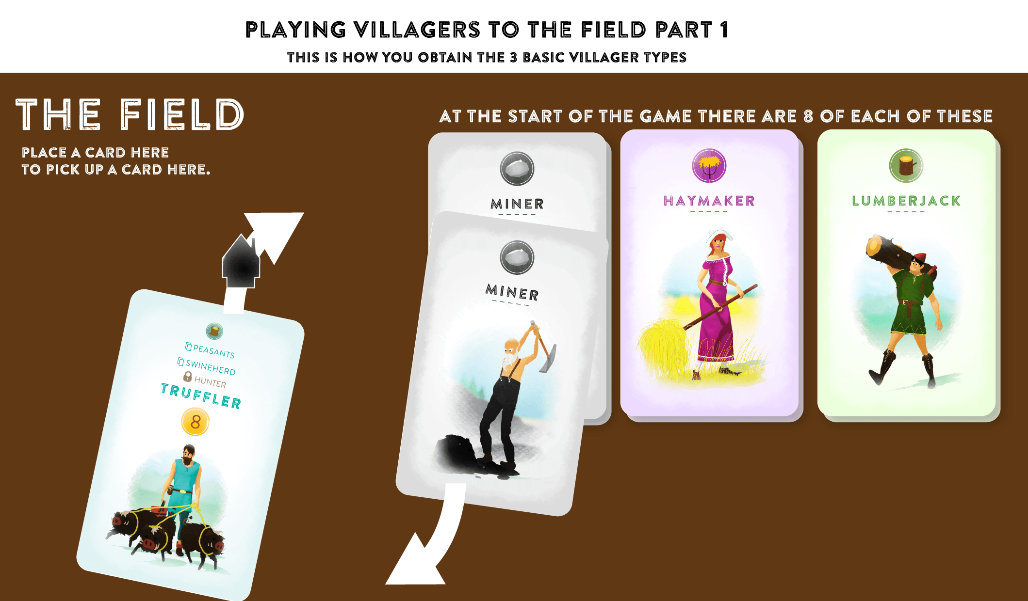 different types of villagers