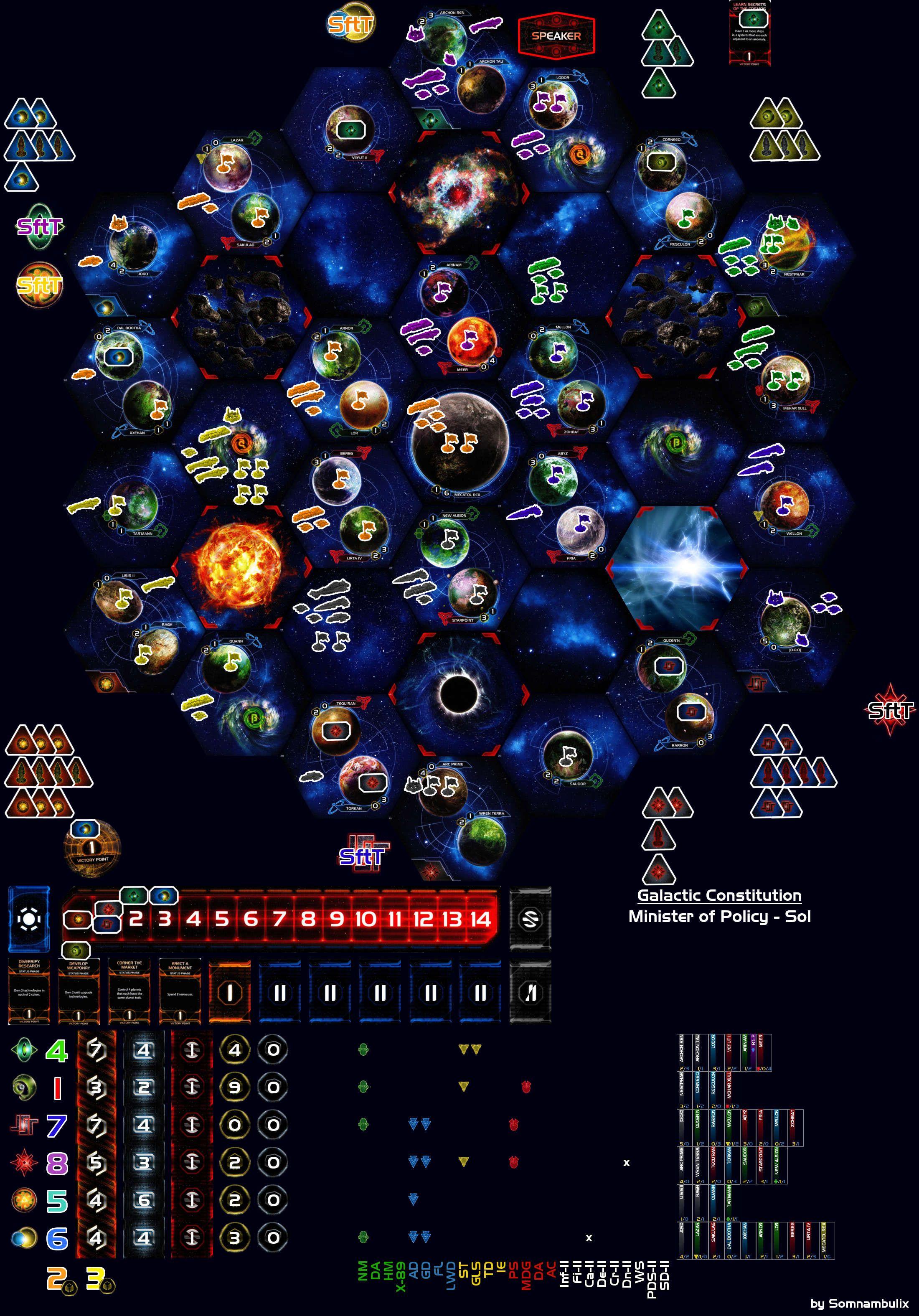 Top Five Twilight Imperium 4th Edition Arborec Strategy - Circus