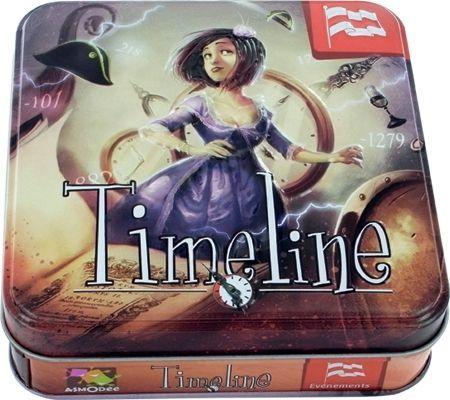 Timeline : Evènement