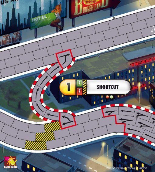 """Formula D: The """"Shortcut"""""""