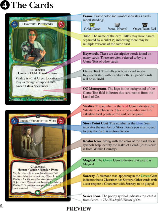 Anatomy of Oz Cards | The Card Game of Oz - Behind the