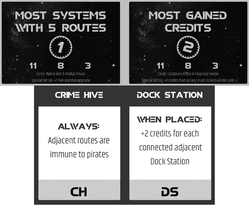 Board Game: Starline Industries