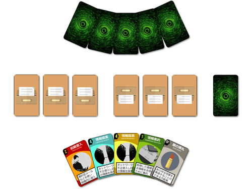 Board Game: Advanced Persistent Threat Challenge