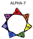 RPG: ALPHA-7