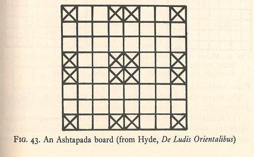 Board Game: Ashtapada