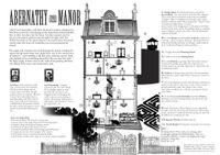 RPG Item: Abernathy Manor