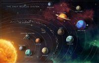 Setting: Starfinder Universe