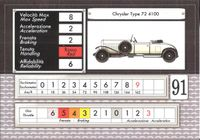Board Game: Legend: History of 1000 Miglia – 1928 Chrysler Type 72