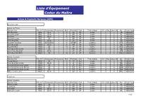 RPG Item: Liste d'Équipement