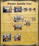 Family: Rattus