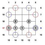 Board Game: Pulling Strings