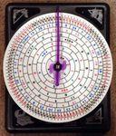 RPG Item: Pandora's Dice Wheel