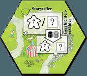 Board Game: Keyflower: Storyteller
