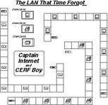 Board Game: The LAN That Time Forgot