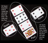 Board Game: Lamarckian Poker